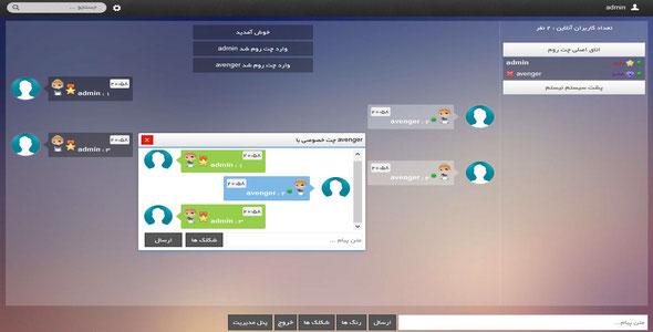 Chat-IR Version Beta
