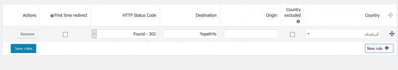 انتقال کاربران براساس IP در ووکامرس